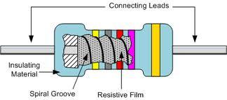 carbon film resistor Resistors