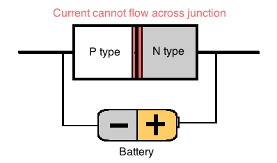 diode battery Diodes