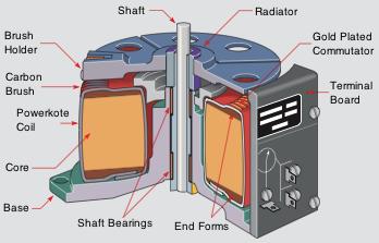 inside auto transformer Auto Transformer